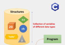 What are Structures in C Programming