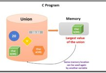 What is Union in C Programming