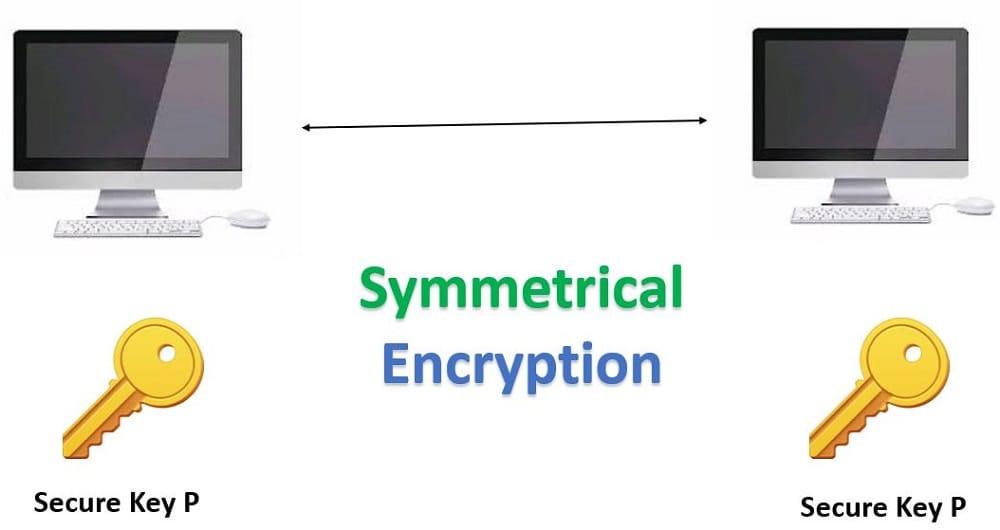 Symmetrical Encryption