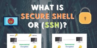 What is Secure Shell