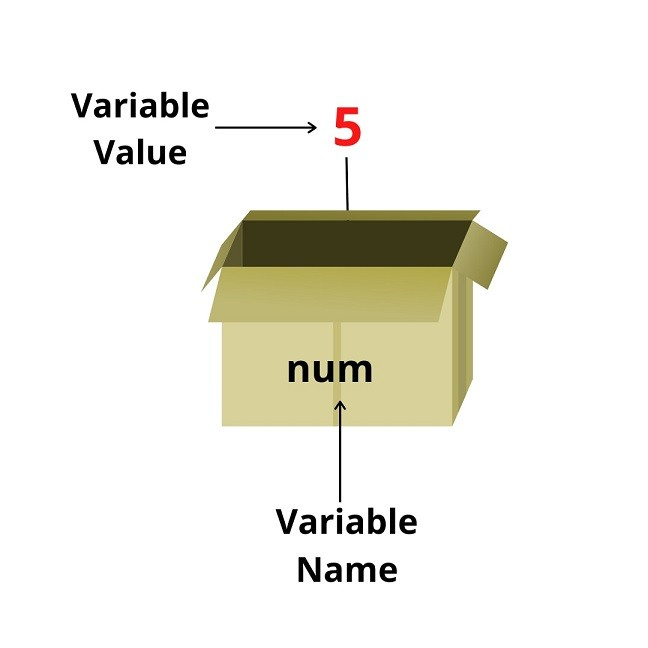 what are variables in javascript
